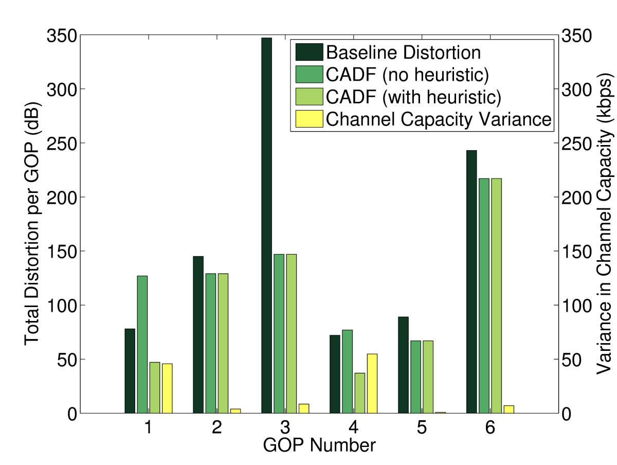 https://static-content.springer.com/image/art%3A10.1186%2F1687-1499-2012-217/MediaObjects/13638_2012_Article_458_Fig6_HTML.jpg