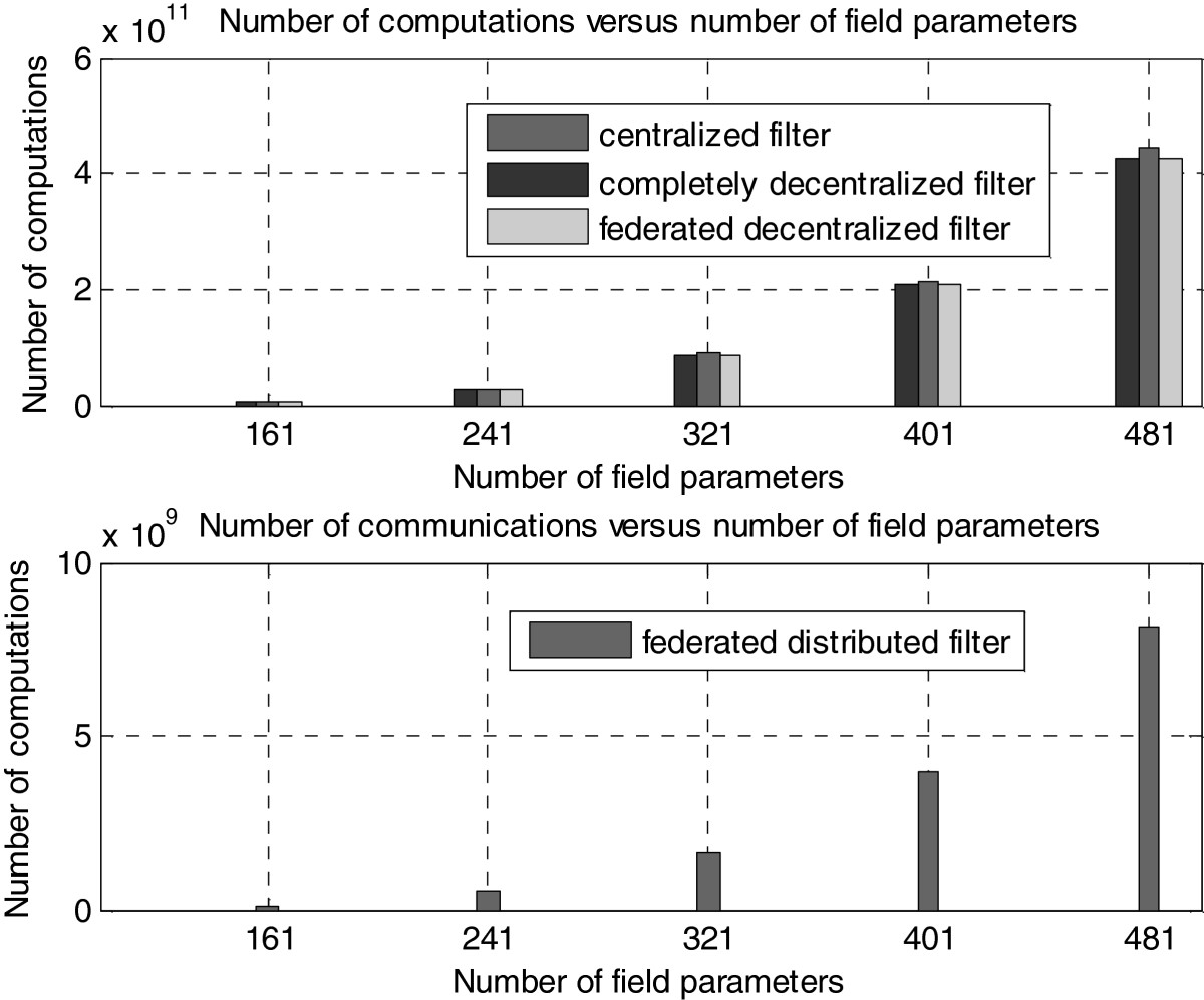 https://static-content.springer.com/image/art%3A10.1186%2F1687-1499-2012-223/MediaObjects/13638_2011_Article_432_Fig12_HTML.jpg