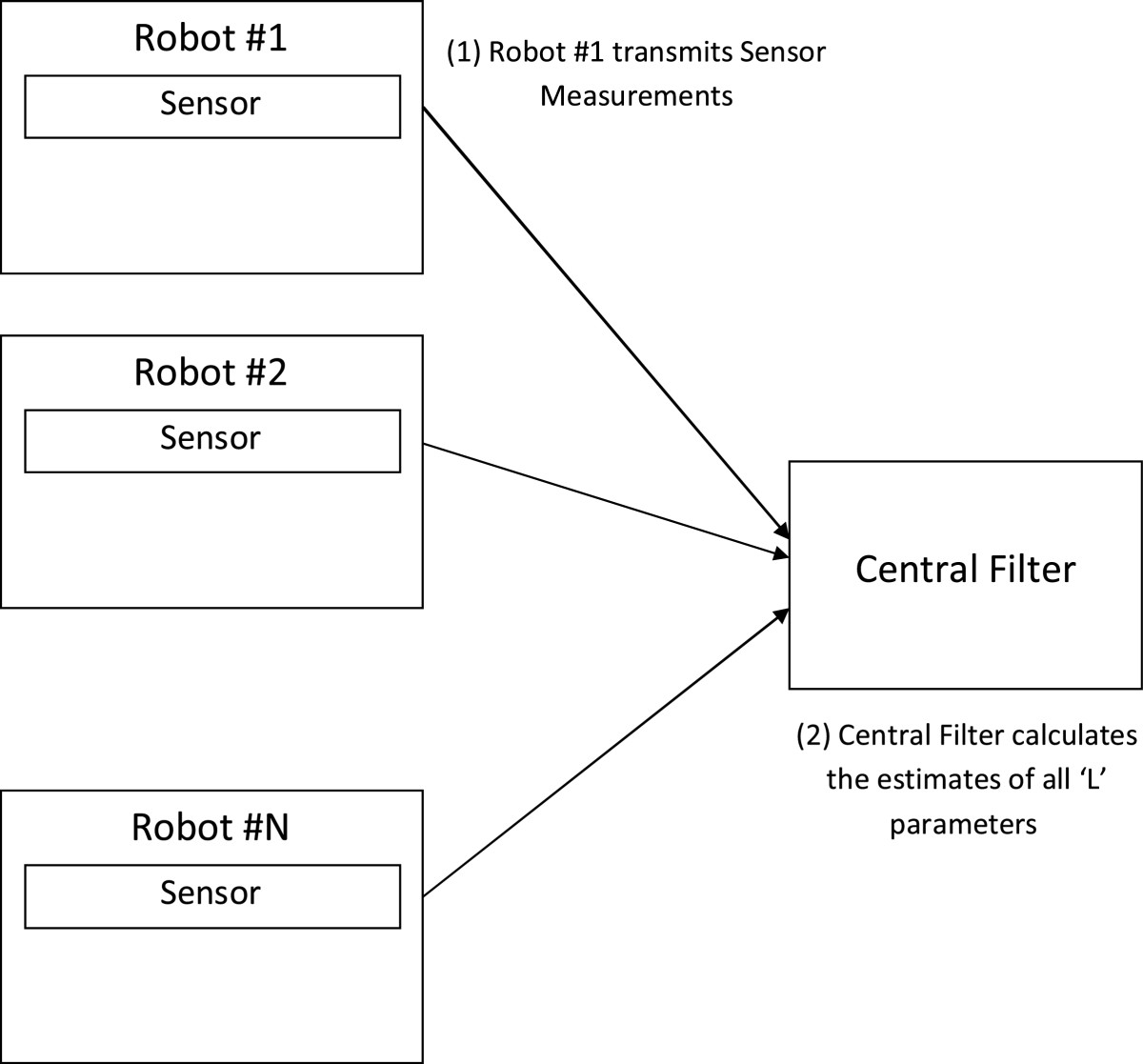 https://static-content.springer.com/image/art%3A10.1186%2F1687-1499-2012-223/MediaObjects/13638_2011_Article_432_Fig3_HTML.jpg