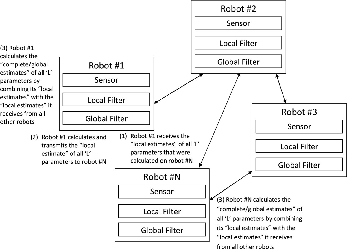 https://static-content.springer.com/image/art%3A10.1186%2F1687-1499-2012-223/MediaObjects/13638_2011_Article_432_Fig4_HTML.jpg