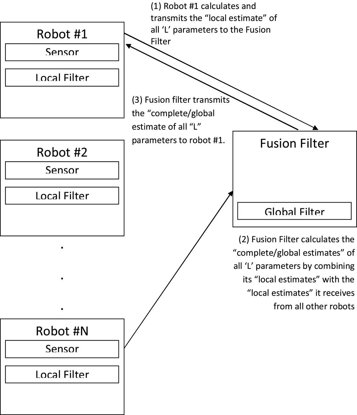 https://static-content.springer.com/image/art%3A10.1186%2F1687-1499-2012-223/MediaObjects/13638_2011_Article_432_Fig5_HTML.jpg