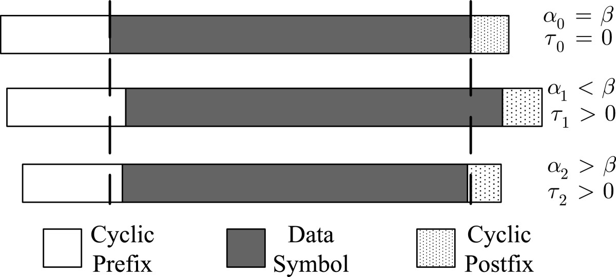 https://static-content.springer.com/image/art%3A10.1186%2F1687-1499-2012-280/MediaObjects/13638_2012_Article_524_Fig1_HTML.jpg