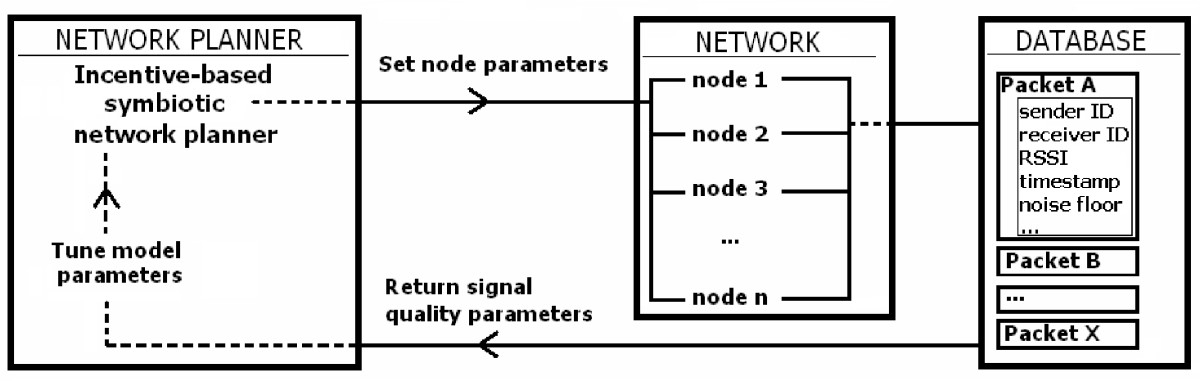 https://static-content.springer.com/image/art%3A10.1186%2F1687-1499-2012-340/MediaObjects/13638_2012_Article_475_Fig1_HTML.jpg