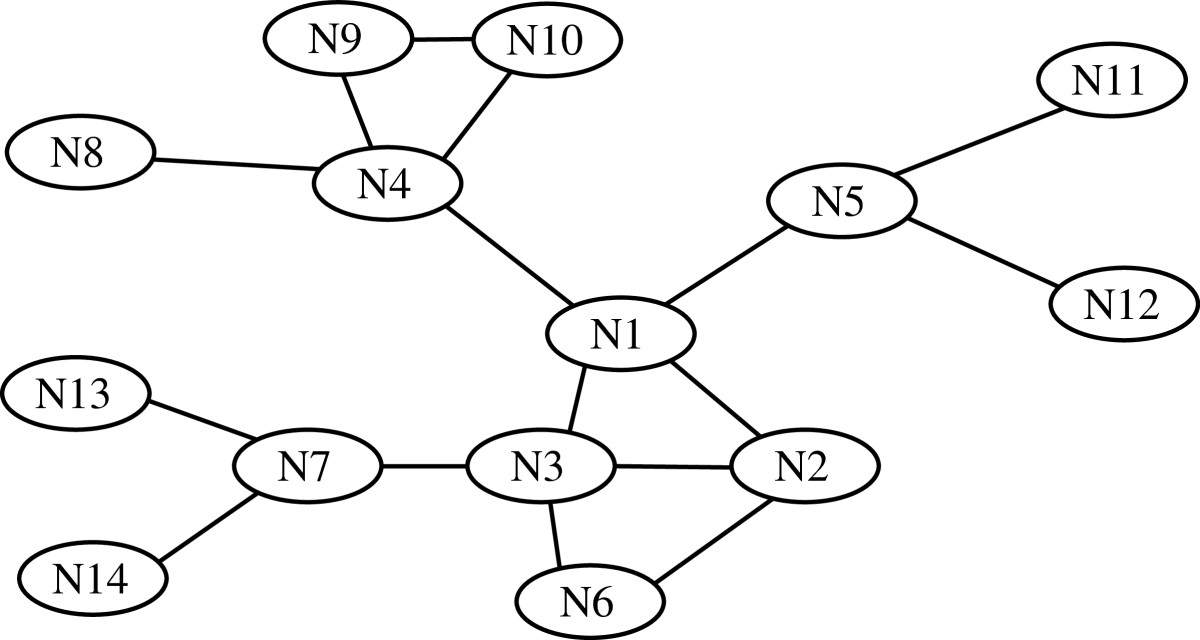 https://static-content.springer.com/image/art%3A10.1186%2F1687-1499-2012-347/MediaObjects/13638_2012_Article_545_Fig2_HTML.jpg