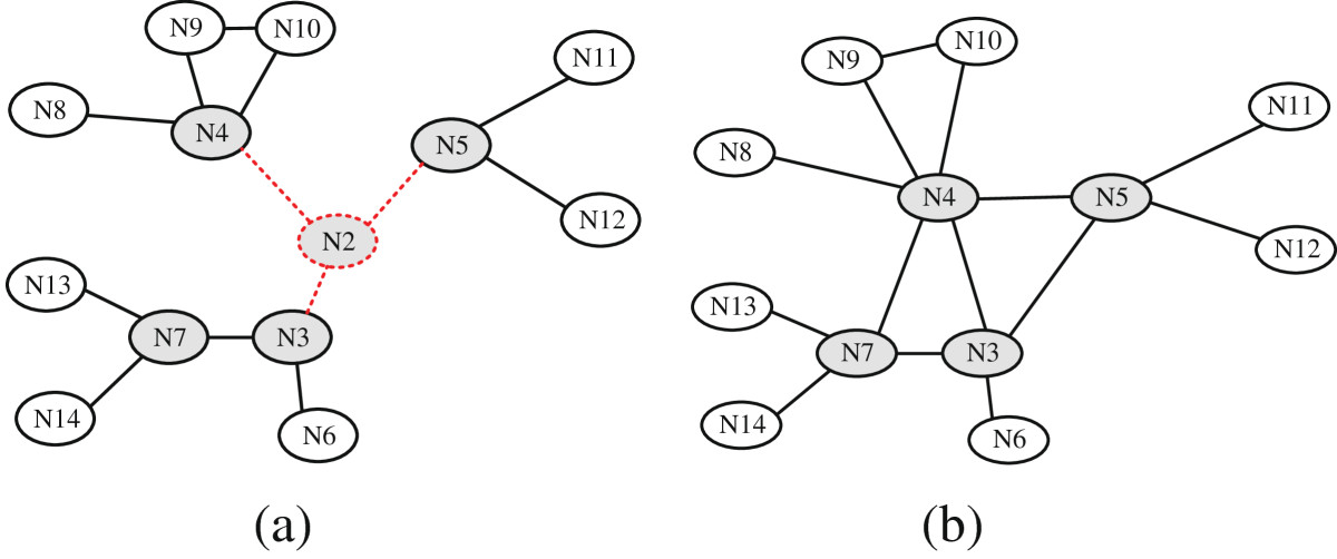https://static-content.springer.com/image/art%3A10.1186%2F1687-1499-2012-347/MediaObjects/13638_2012_Article_545_Fig5_HTML.jpg