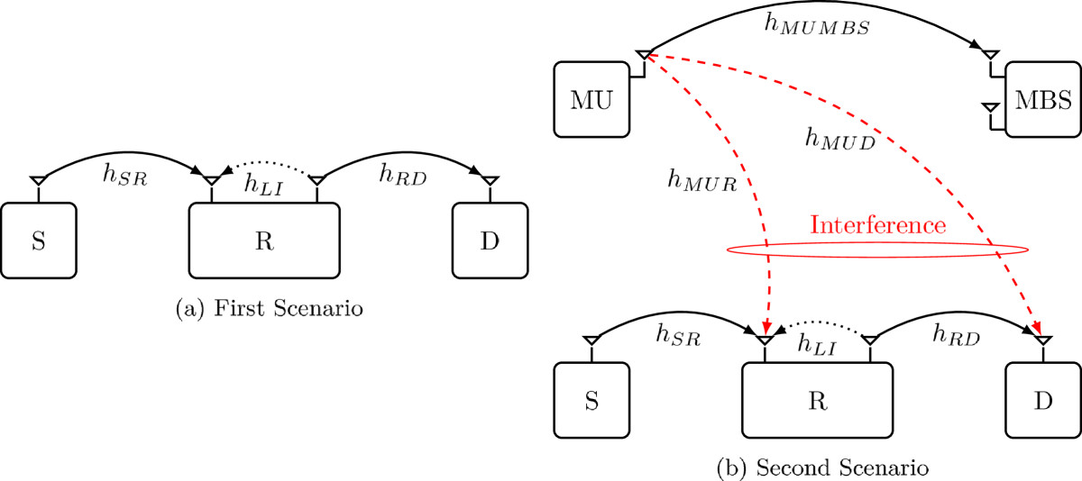 https://static-content.springer.com/image/art%3A10.1186%2F1687-1499-2012-365/MediaObjects/13638_2011_Article_540_Fig1_HTML.jpg