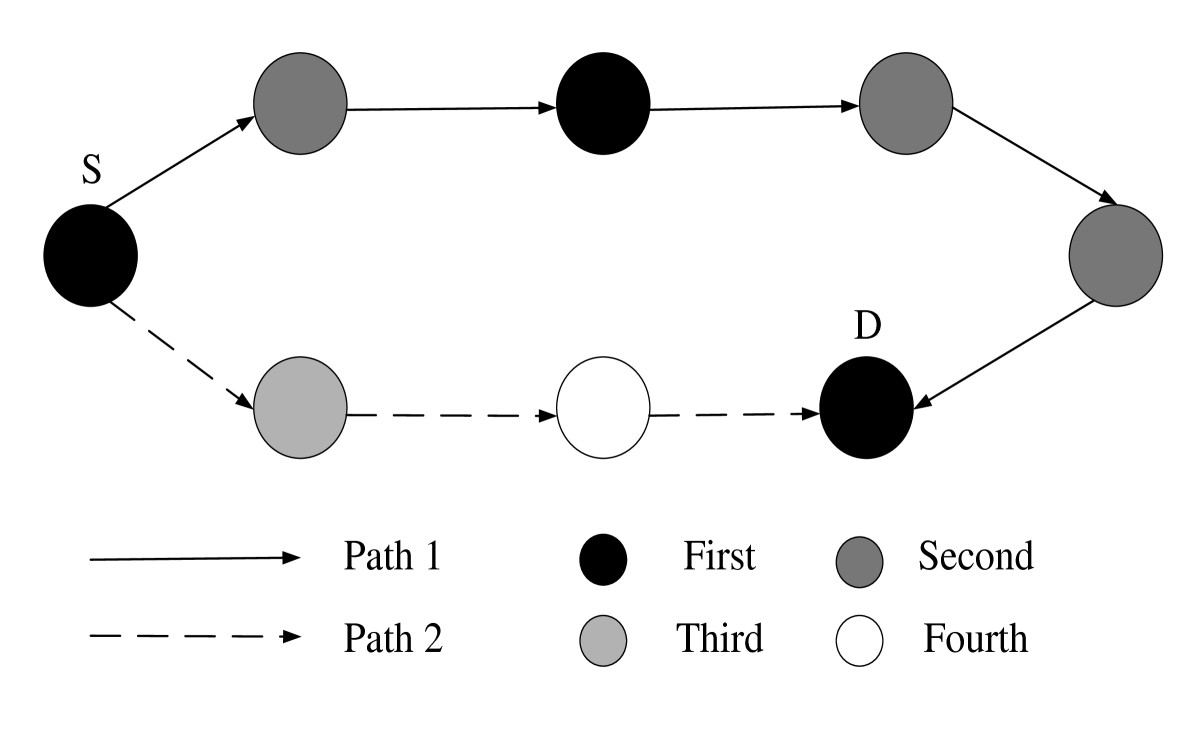 https://static-content.springer.com/image/art%3A10.1186%2F1687-1499-2012-69/MediaObjects/13638_2011_Article_242_Fig4_HTML.jpg