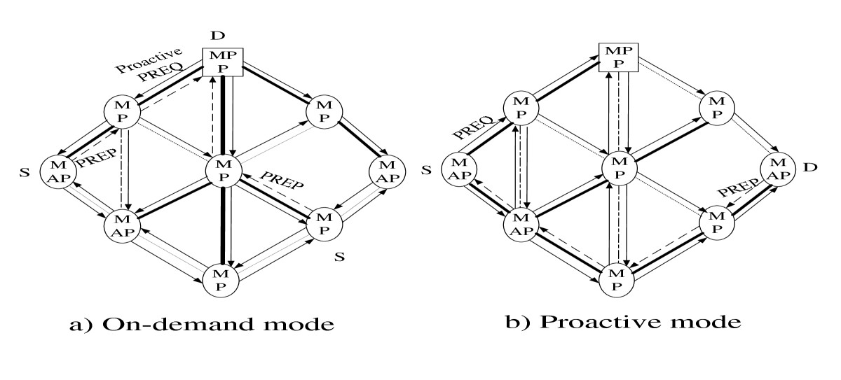 https://static-content.springer.com/image/art%3A10.1186%2F1687-1499-2012-69/MediaObjects/13638_2011_Article_242_Fig5_HTML.jpg