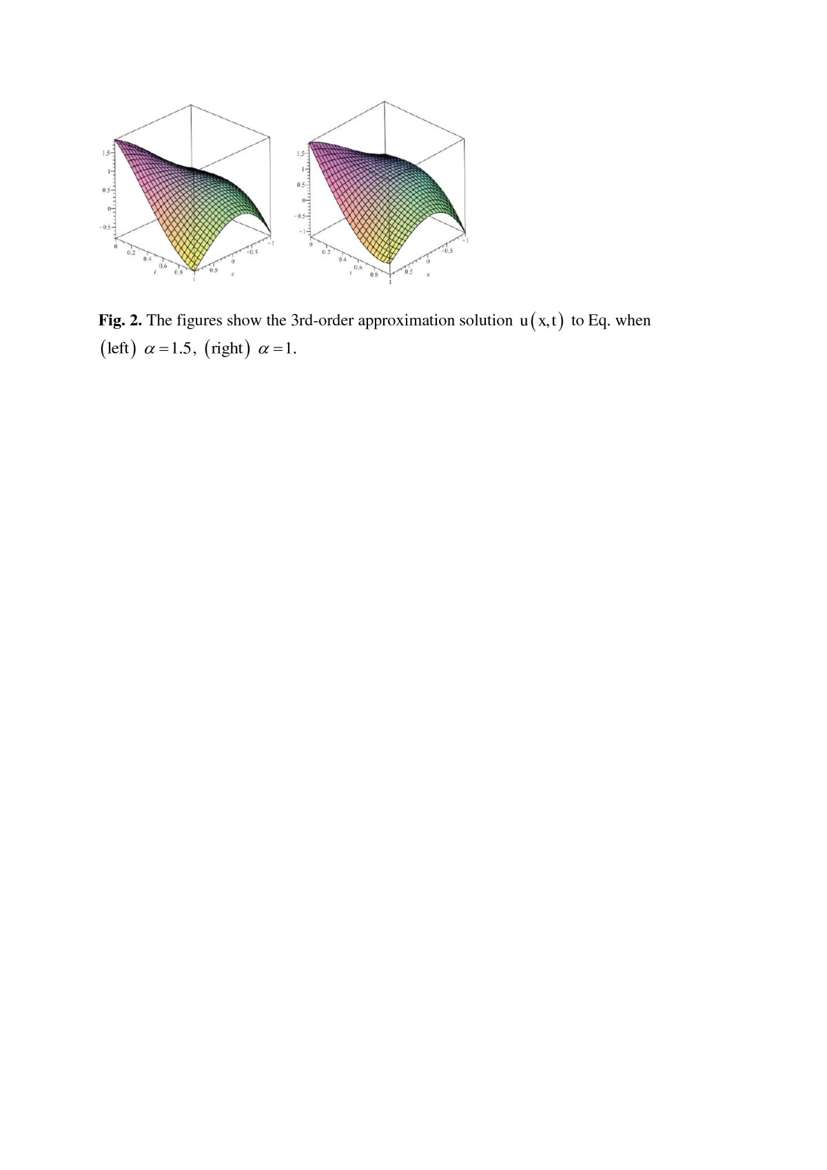 https://static-content.springer.com/image/art%3A10.1186%2F1687-1847-2012-187/MediaObjects/13662_2012_Article_306_Fig2_HTML.jpg