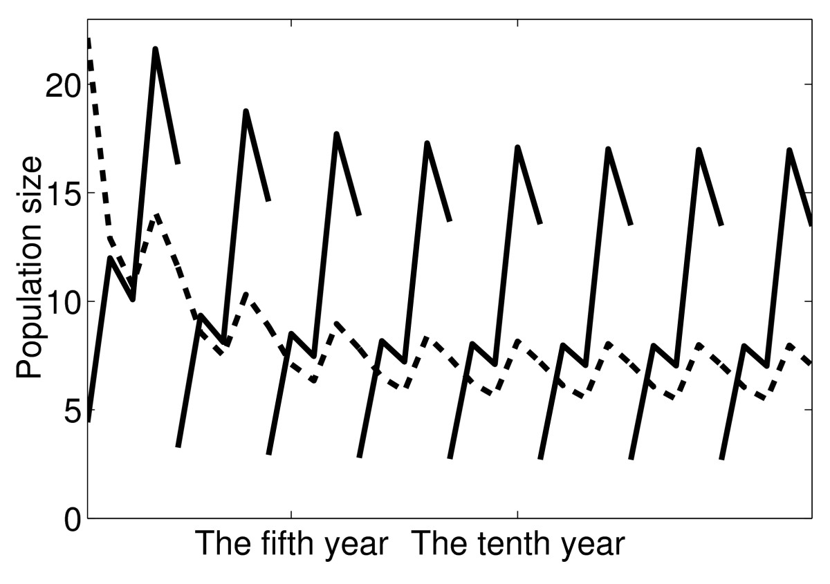 https://static-content.springer.com/image/art%3A10.1186%2F1687-1847-2012-29/MediaObjects/13662_2012_Article_140_Fig3_HTML.jpg