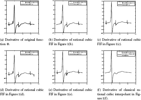 https://static-content.springer.com/image/art%3A10.1186%2F1687-1847-2014-30/MediaObjects/13662_2013_Article_684_Fig2_HTML.jpg