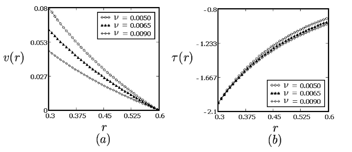 https://static-content.springer.com/image/art%3A10.1186%2F1687-2770-2012-14/MediaObjects/13661_2011_Article_118_Fig10_HTML.jpg