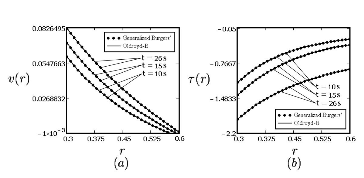 https://static-content.springer.com/image/art%3A10.1186%2F1687-2770-2012-14/MediaObjects/13661_2011_Article_118_Fig1_HTML.jpg