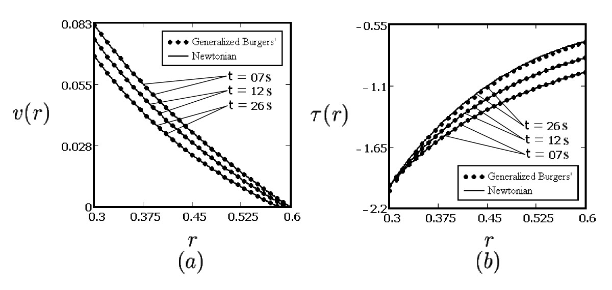https://static-content.springer.com/image/art%3A10.1186%2F1687-2770-2012-14/MediaObjects/13661_2011_Article_118_Fig2_HTML.jpg