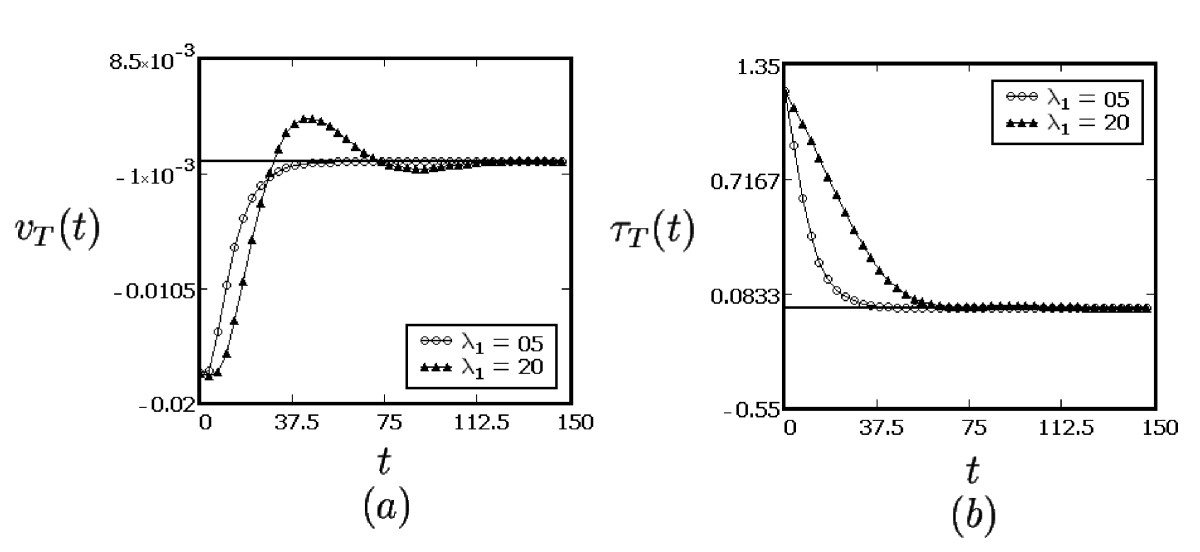 https://static-content.springer.com/image/art%3A10.1186%2F1687-2770-2012-14/MediaObjects/13661_2011_Article_118_Fig3_HTML.jpg