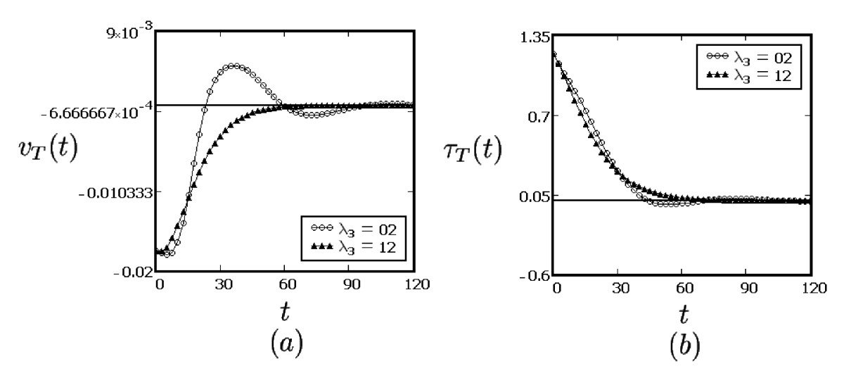 https://static-content.springer.com/image/art%3A10.1186%2F1687-2770-2012-14/MediaObjects/13661_2011_Article_118_Fig4_HTML.jpg