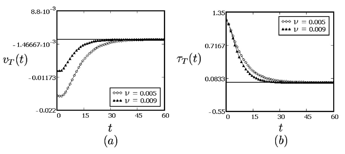 https://static-content.springer.com/image/art%3A10.1186%2F1687-2770-2012-14/MediaObjects/13661_2011_Article_118_Fig5_HTML.jpg