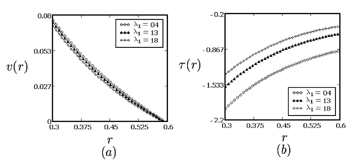 https://static-content.springer.com/image/art%3A10.1186%2F1687-2770-2012-14/MediaObjects/13661_2011_Article_118_Fig6_HTML.jpg
