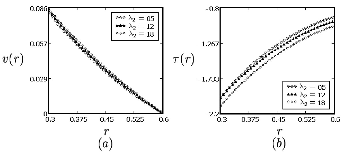https://static-content.springer.com/image/art%3A10.1186%2F1687-2770-2012-14/MediaObjects/13661_2011_Article_118_Fig7_HTML.jpg