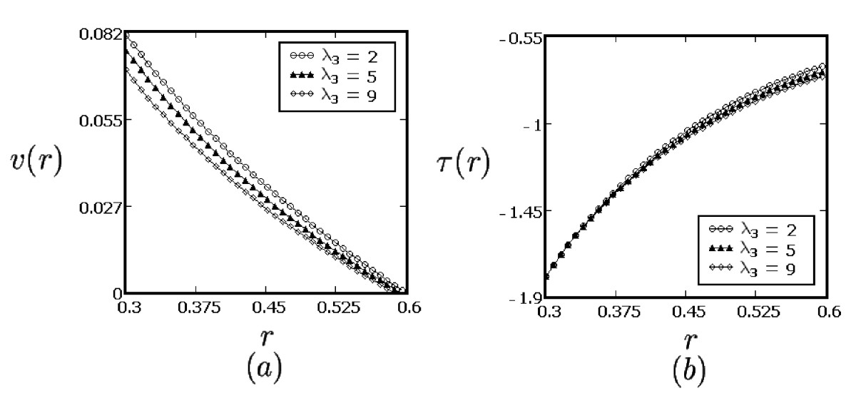 https://static-content.springer.com/image/art%3A10.1186%2F1687-2770-2012-14/MediaObjects/13661_2011_Article_118_Fig8_HTML.jpg