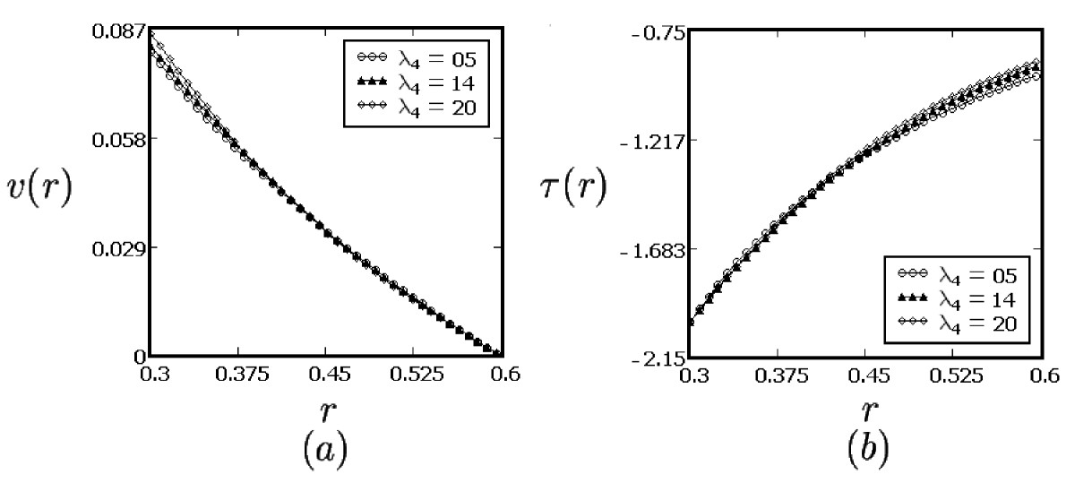 https://static-content.springer.com/image/art%3A10.1186%2F1687-2770-2012-14/MediaObjects/13661_2011_Article_118_Fig9_HTML.jpg
