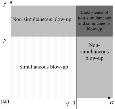 https://static-content.springer.com/image/art%3A10.1186%2F1687-2770-2012-85/MediaObjects/13661_2012_Article_188_fig1.jpg