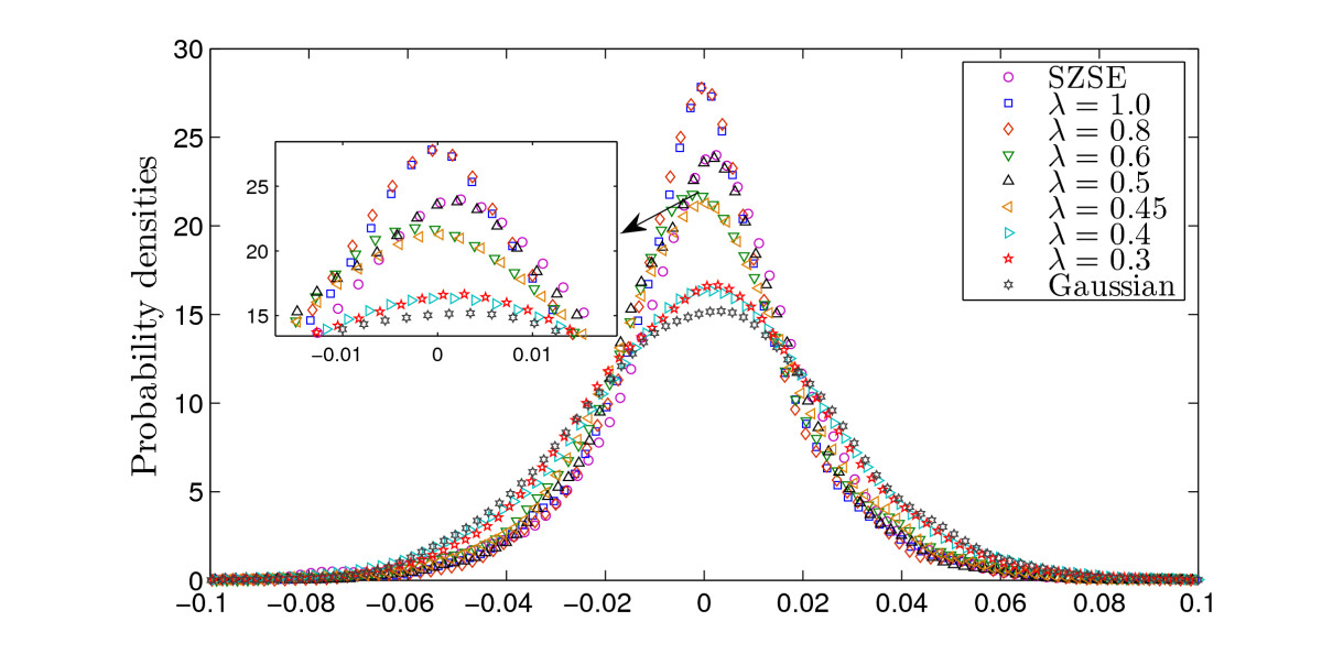 https://static-content.springer.com/image/art%3A10.1186%2F1687-2770-2012-9/MediaObjects/13661_2011_Article_126_Fig3_HTML.jpg