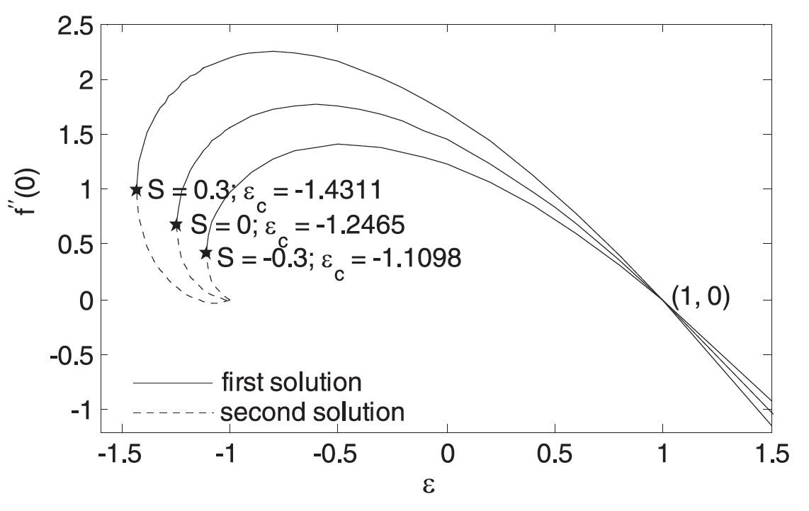 https://static-content.springer.com/image/art%3A10.1186%2F1687-2770-2013-39/MediaObjects/13661_2012_Article_293_Fig1_HTML.jpg
