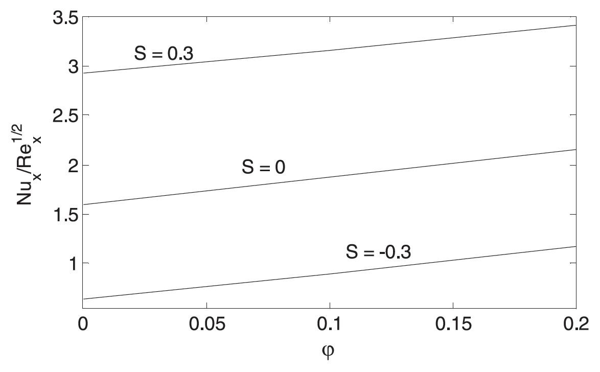 https://static-content.springer.com/image/art%3A10.1186%2F1687-2770-2013-39/MediaObjects/13661_2012_Article_293_Fig4_HTML.jpg