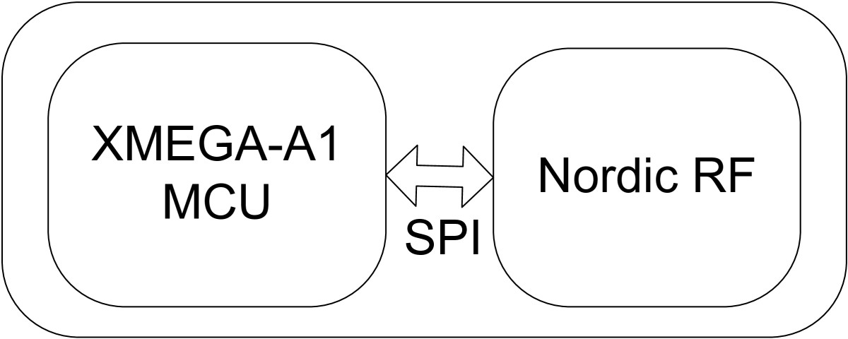 https://static-content.springer.com/image/art%3A10.1186%2F1687-3963-2012-10/MediaObjects/13639_2012_Article_10_Fig14_HTML.jpg