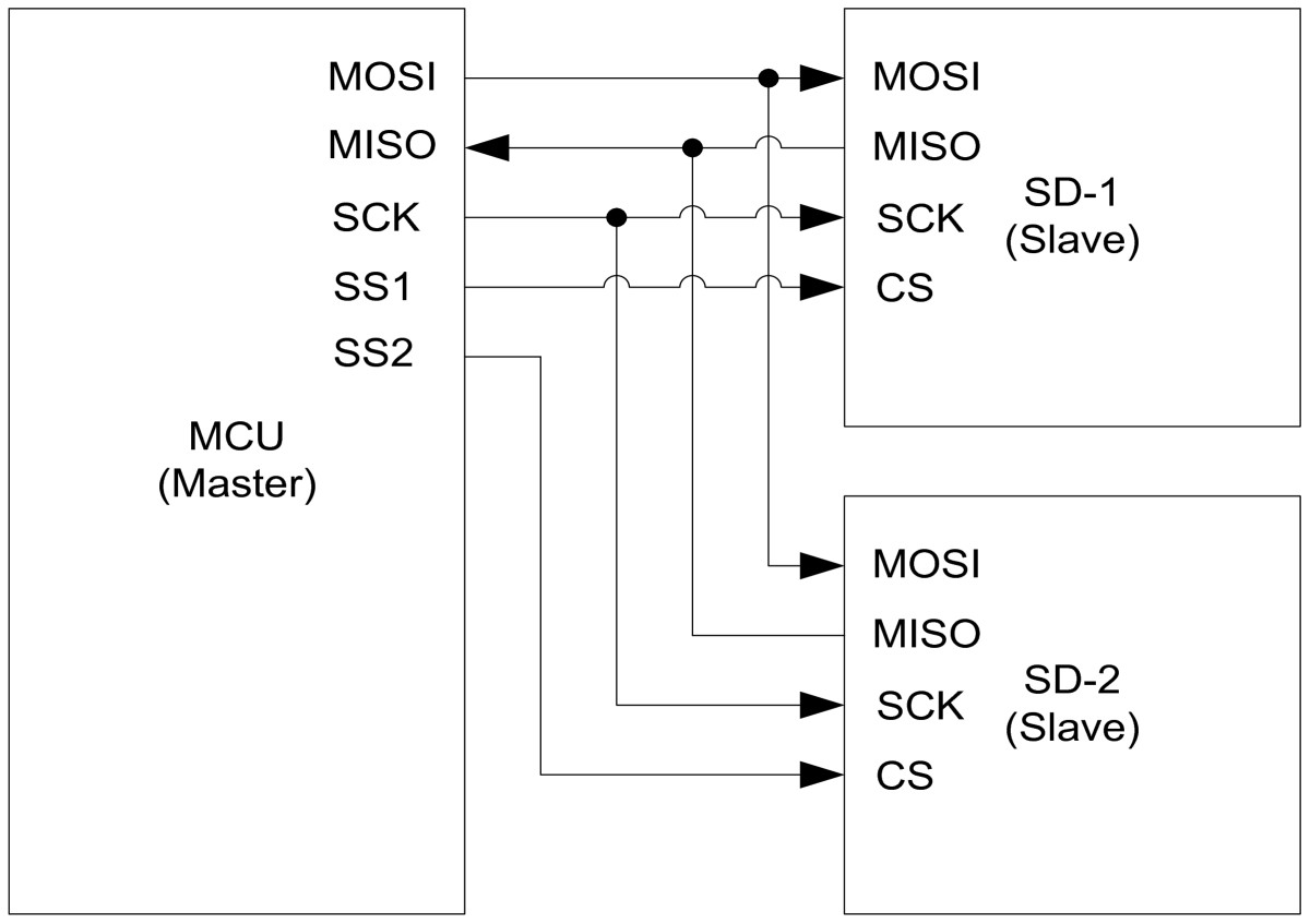 https://static-content.springer.com/image/art%3A10.1186%2F1687-3963-2012-10/MediaObjects/13639_2012_Article_10_Fig4_HTML.jpg