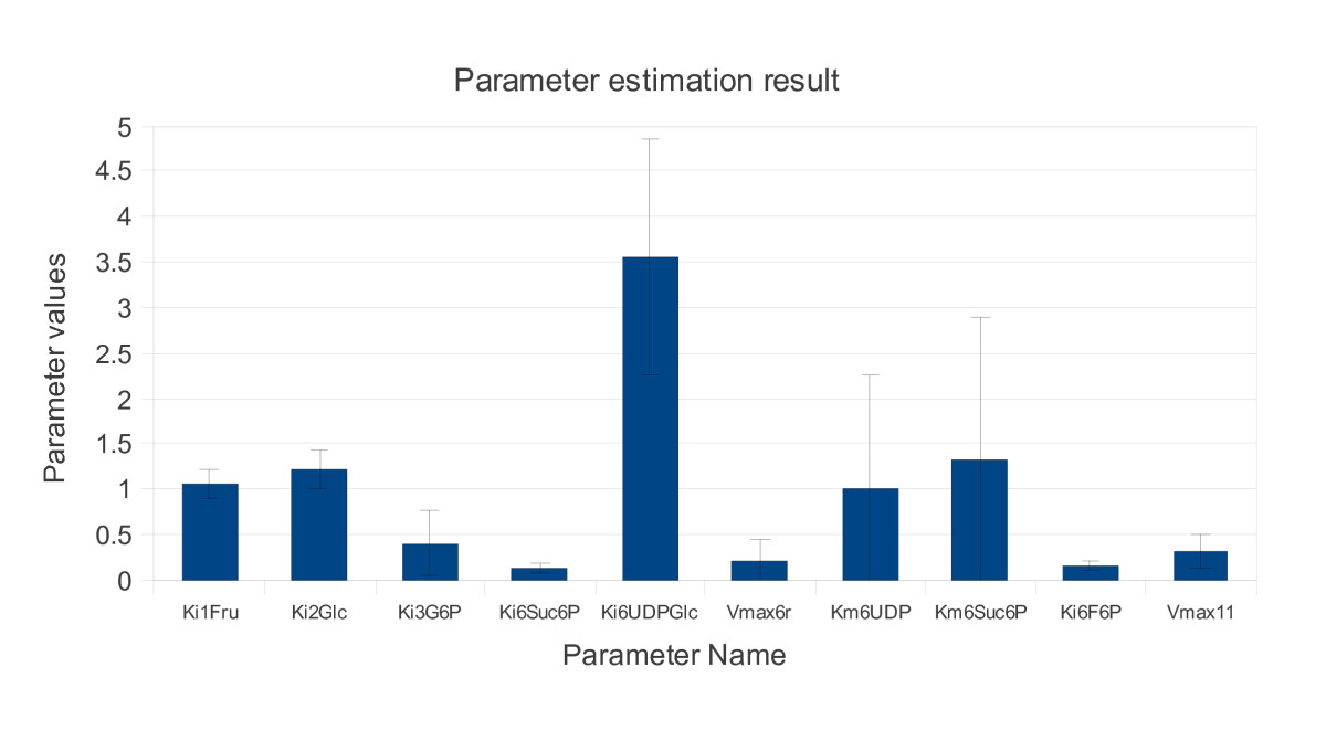 https://static-content.springer.com/image/art%3A10.1186%2F1687-4153-2011-7/MediaObjects/13637_2010_Article_6_Fig2_HTML.jpg