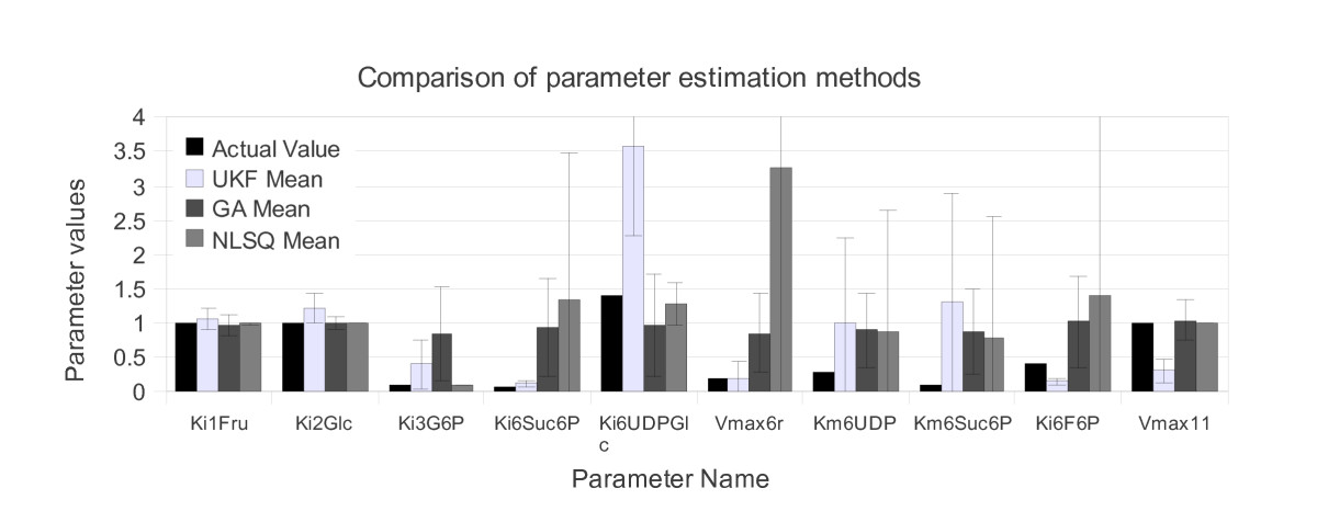 https://static-content.springer.com/image/art%3A10.1186%2F1687-4153-2011-7/MediaObjects/13637_2010_Article_6_Fig4_HTML.jpg