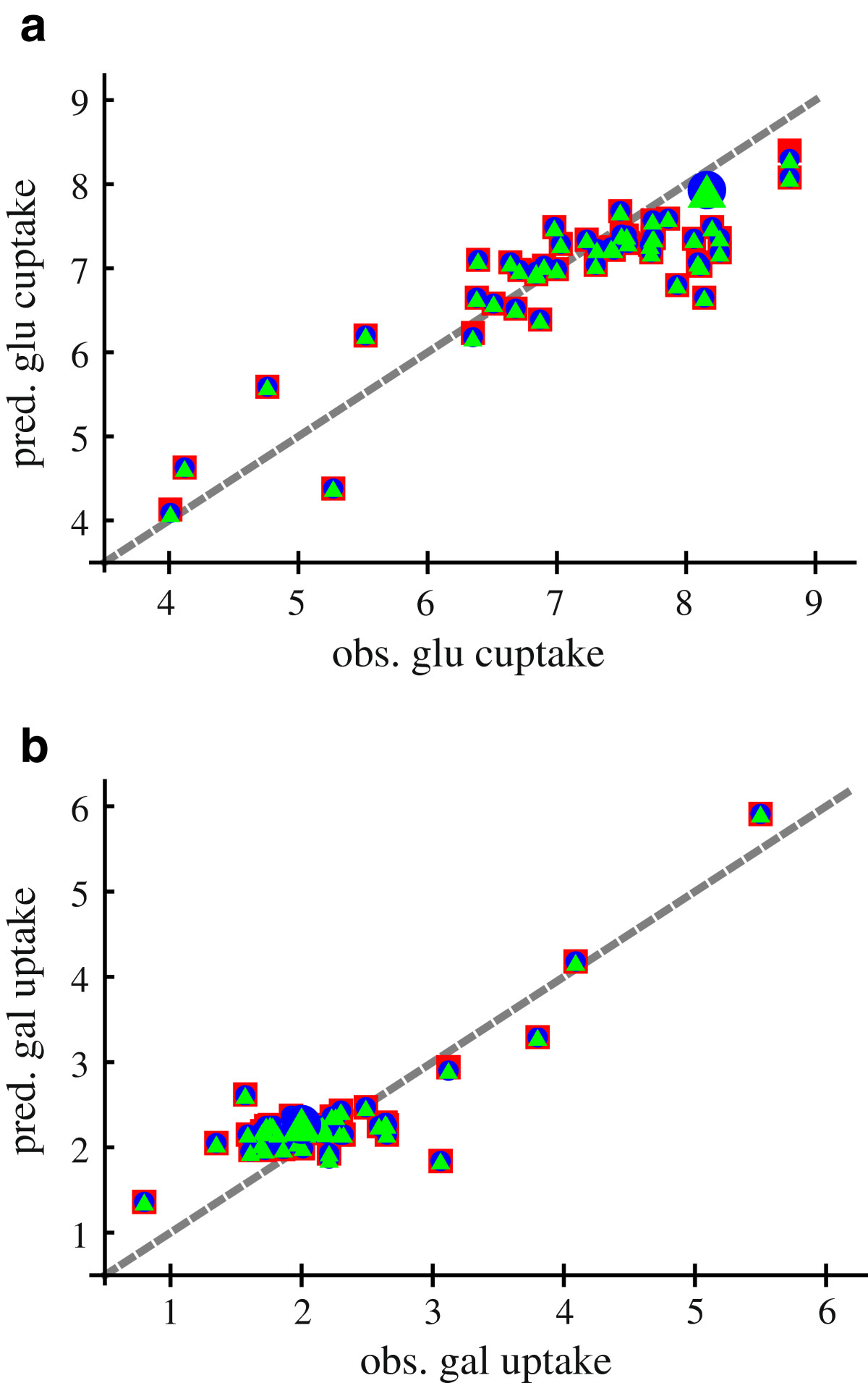 https://static-content.springer.com/image/art%3A10.1186%2F1687-4153-2012-14/MediaObjects/13637_2012_Article_19_Fig9_HTML.jpg