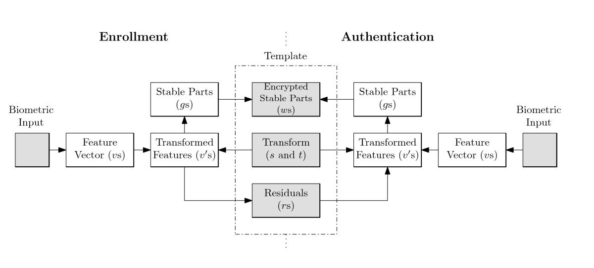 https://static-content.springer.com/image/art%3A10.1186%2F1687-417X-2011-3/MediaObjects/13635_2011_Article_6_Fig15_HTML.jpg