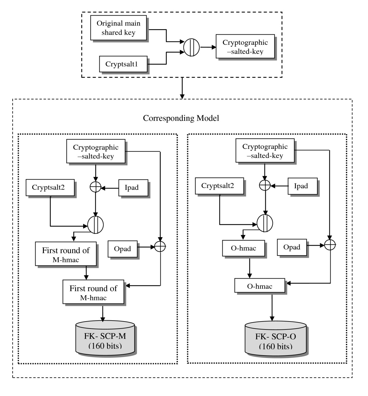 https://static-content.springer.com/image/art%3A10.1186%2F1687-417X-2011-4/MediaObjects/13635_2010_Article_7_Fig2_HTML.jpg