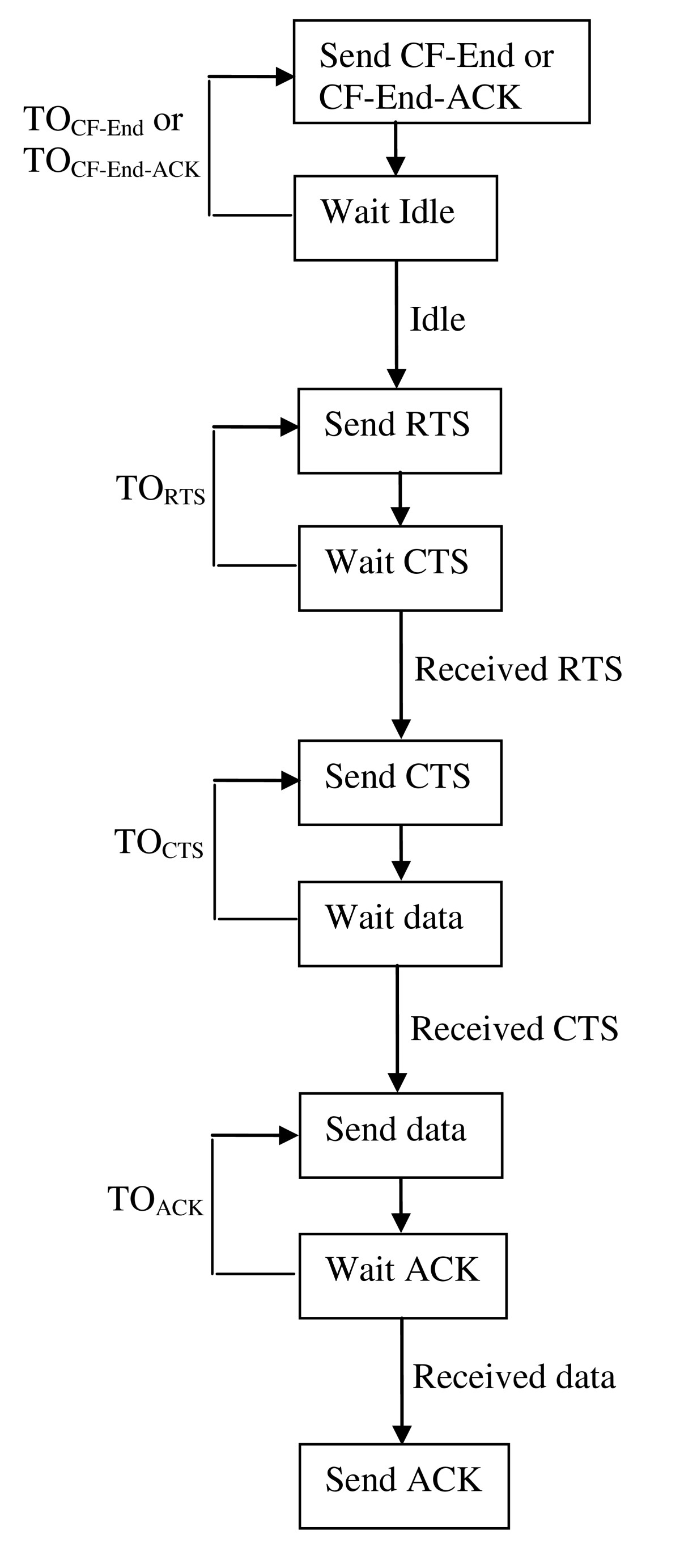 https://static-content.springer.com/image/art%3A10.1186%2F1687-417X-2011-4/MediaObjects/13635_2010_Article_7_Fig3_HTML.jpg