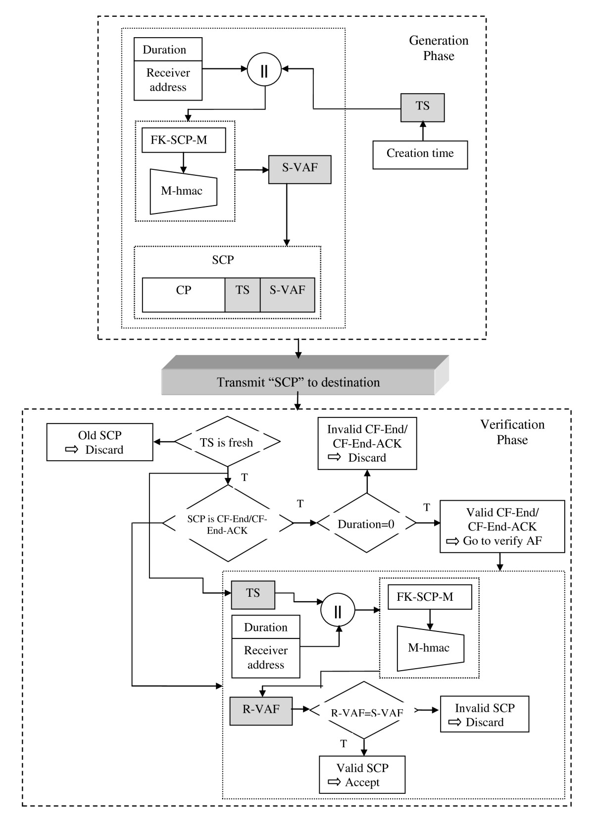 https://static-content.springer.com/image/art%3A10.1186%2F1687-417X-2011-4/MediaObjects/13635_2010_Article_7_Fig5_HTML.jpg