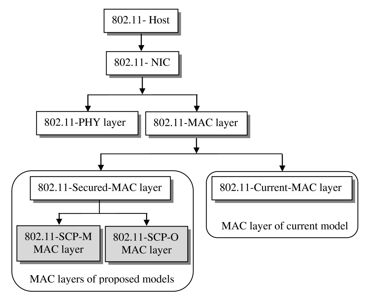 https://static-content.springer.com/image/art%3A10.1186%2F1687-417X-2011-4/MediaObjects/13635_2010_Article_7_Fig6_HTML.jpg