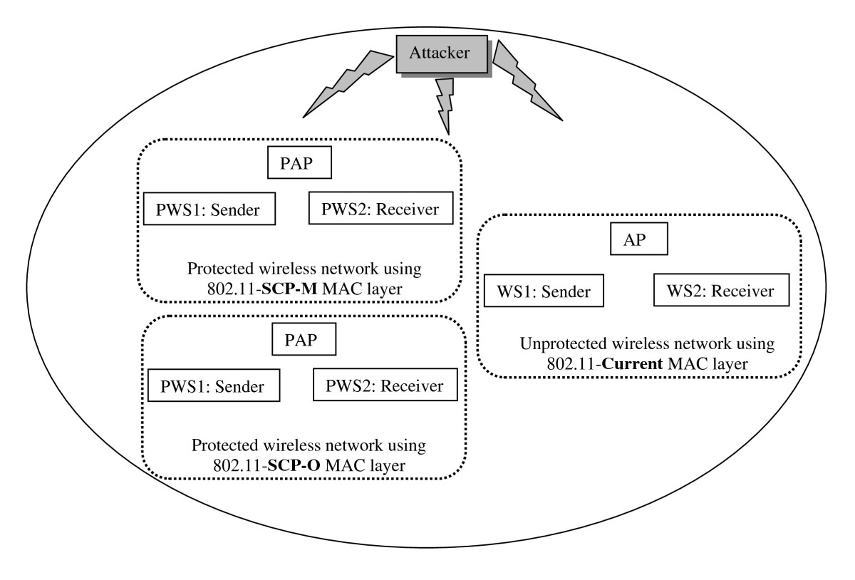 https://static-content.springer.com/image/art%3A10.1186%2F1687-417X-2011-4/MediaObjects/13635_2010_Article_7_Fig7_HTML.jpg