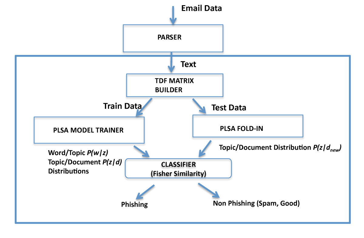 https://static-content.springer.com/image/art%3A10.1186%2F1687-417X-2012-1/MediaObjects/13635_2011_Article_9_Fig6_HTML.jpg