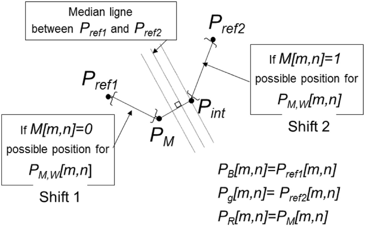 https://static-content.springer.com/image/art%3A10.1186%2F1687-417X-2013-1/MediaObjects/13635_2012_Article_10_Fig4_HTML.jpg