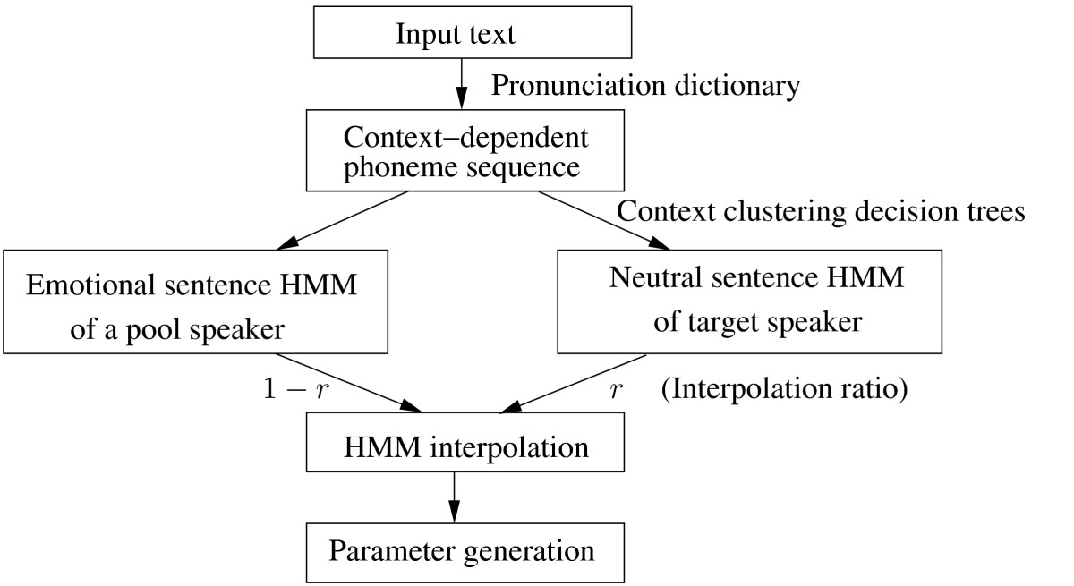 https://static-content.springer.com/image/art%3A10.1186%2F1687-4722-2012-21/MediaObjects/13636_2012_Article_60_Fig2_HTML.jpg