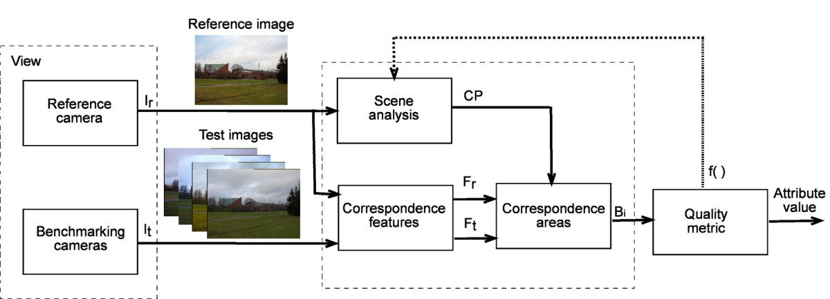 https://static-content.springer.com/image/art%3A10.1186%2F1687-5281-2012-8/MediaObjects/13640_2010_Article_31_Fig1_HTML.jpg
