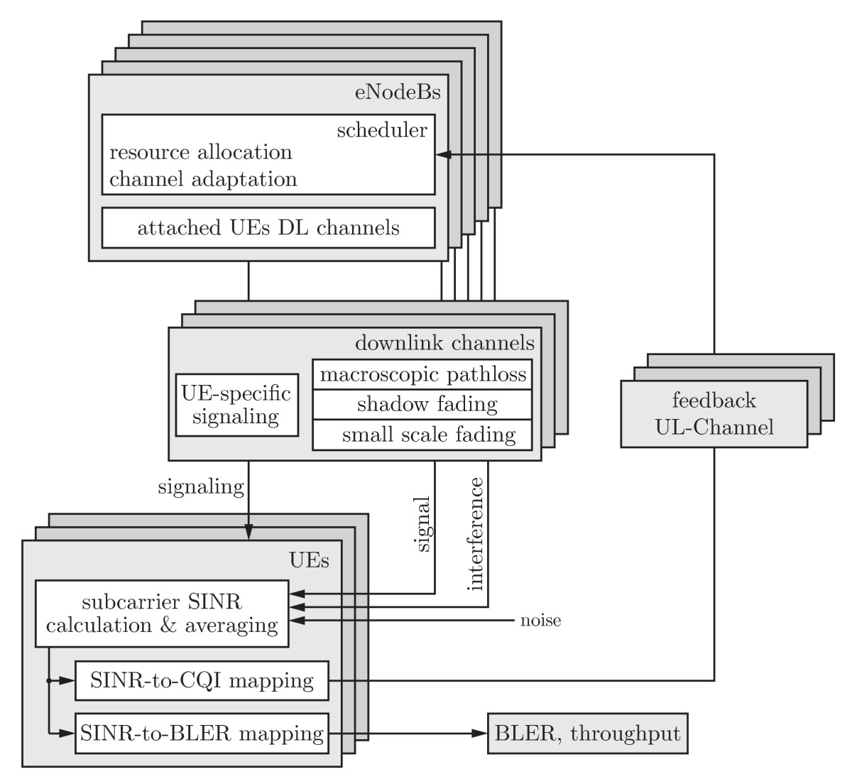https://static-content.springer.com/image/art%3A10.1186%2F1687-6180-2011-29/MediaObjects/13634_2010_Article_26_Fig6_HTML.jpg