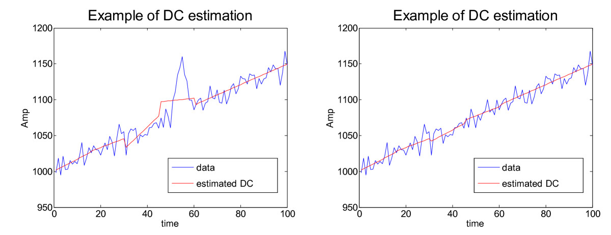 https://static-content.springer.com/image/art%3A10.1186%2F1687-6180-2011-30/MediaObjects/13634_2010_Article_27_Fig5_HTML.jpg