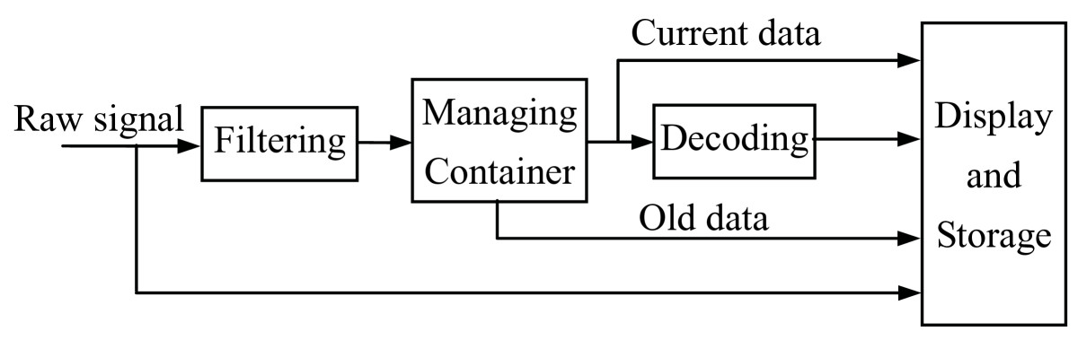 https://static-content.springer.com/image/art%3A10.1186%2F1687-6180-2011-45/MediaObjects/13634_2011_Article_48_Fig7_HTML.jpg