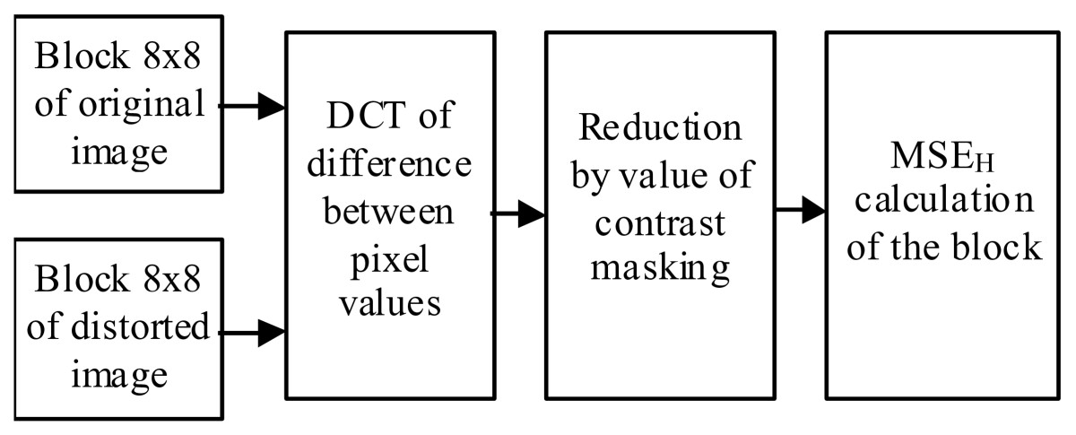 https://static-content.springer.com/image/art%3A10.1186%2F1687-6180-2011-48/MediaObjects/13634_2011_Article_55_Fig11_HTML.jpg