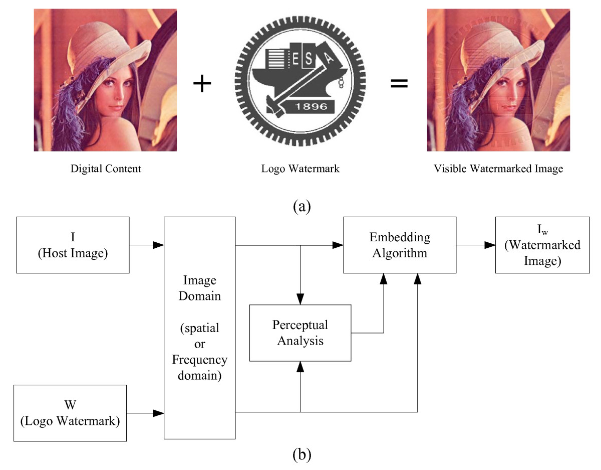 https://static-content.springer.com/image/art%3A10.1186%2F1687-6180-2011-48/MediaObjects/13634_2011_Article_55_Fig1_HTML.jpg