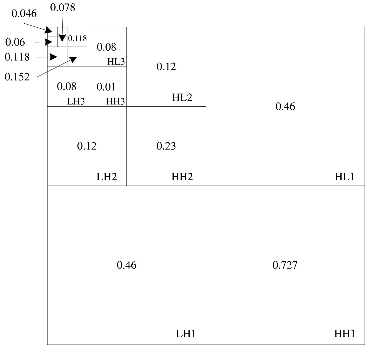 https://static-content.springer.com/image/art%3A10.1186%2F1687-6180-2011-48/MediaObjects/13634_2011_Article_55_Fig4_HTML.jpg